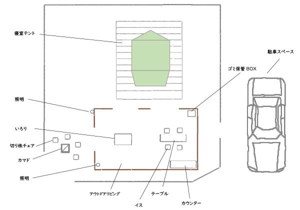 木製小屋づくりの『アウトドアリビング』5